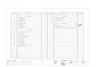 แบบ Index_approve.pdf