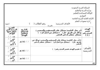 الأهداف التدريسية للمستوى االثاني.doc