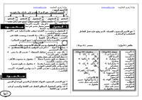 www.azhry.com النحو الترم الثاني الجديد مع بعض التعديلات  2014.doc