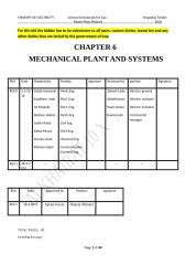 14-chapter 6-mechanical REV.A.doc