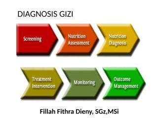 diagnosis 2012.ppt