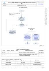 D-GSS-1.3.3.0-01_V3 Flujo Verificación del Programa de Gestión de SYSO y MA.pdf